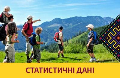 Велика частина українців планують відвідати Верховину цього літа (СТАТИСТИЧНІ ДАНІ)